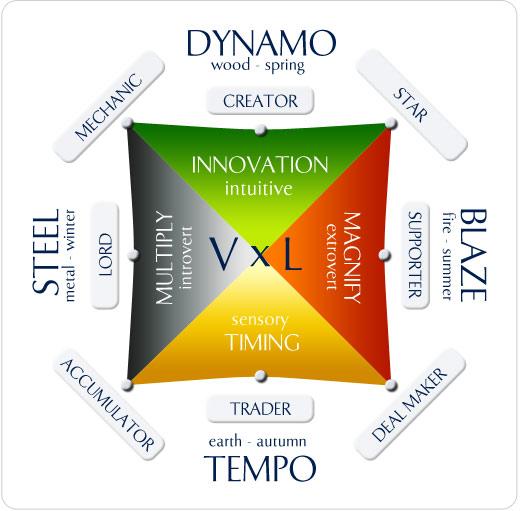 wealth-dynamics-square-520px