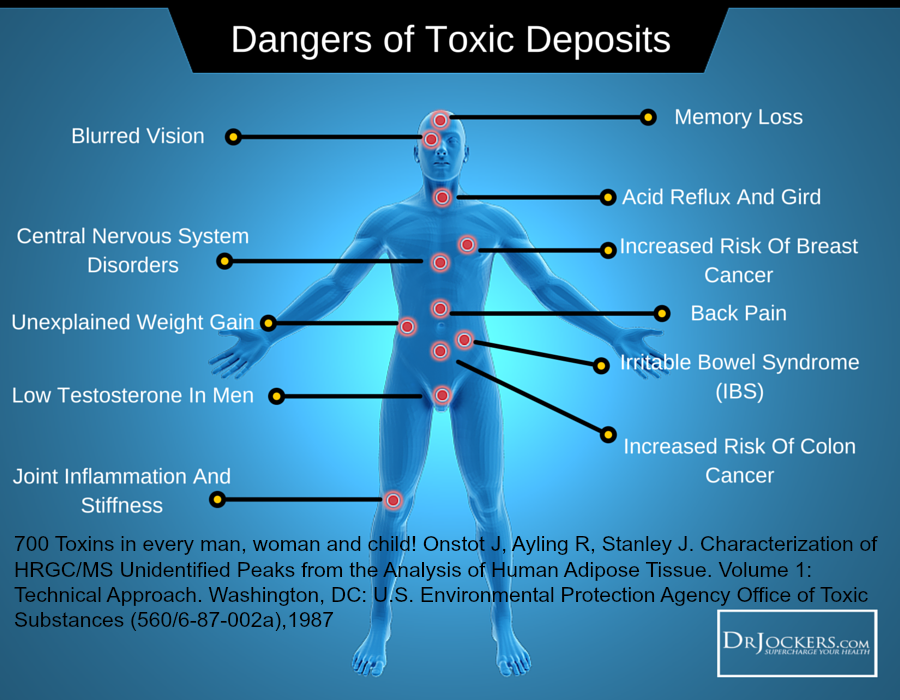 toxins cause pain
