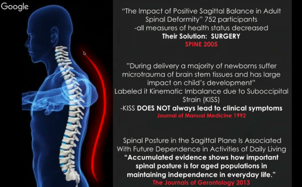 poor posture causes pain